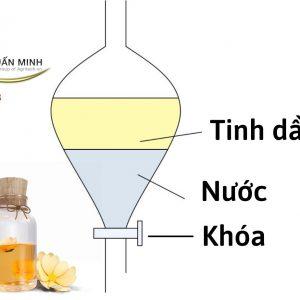 phễu tách ly tinh dầu và nước